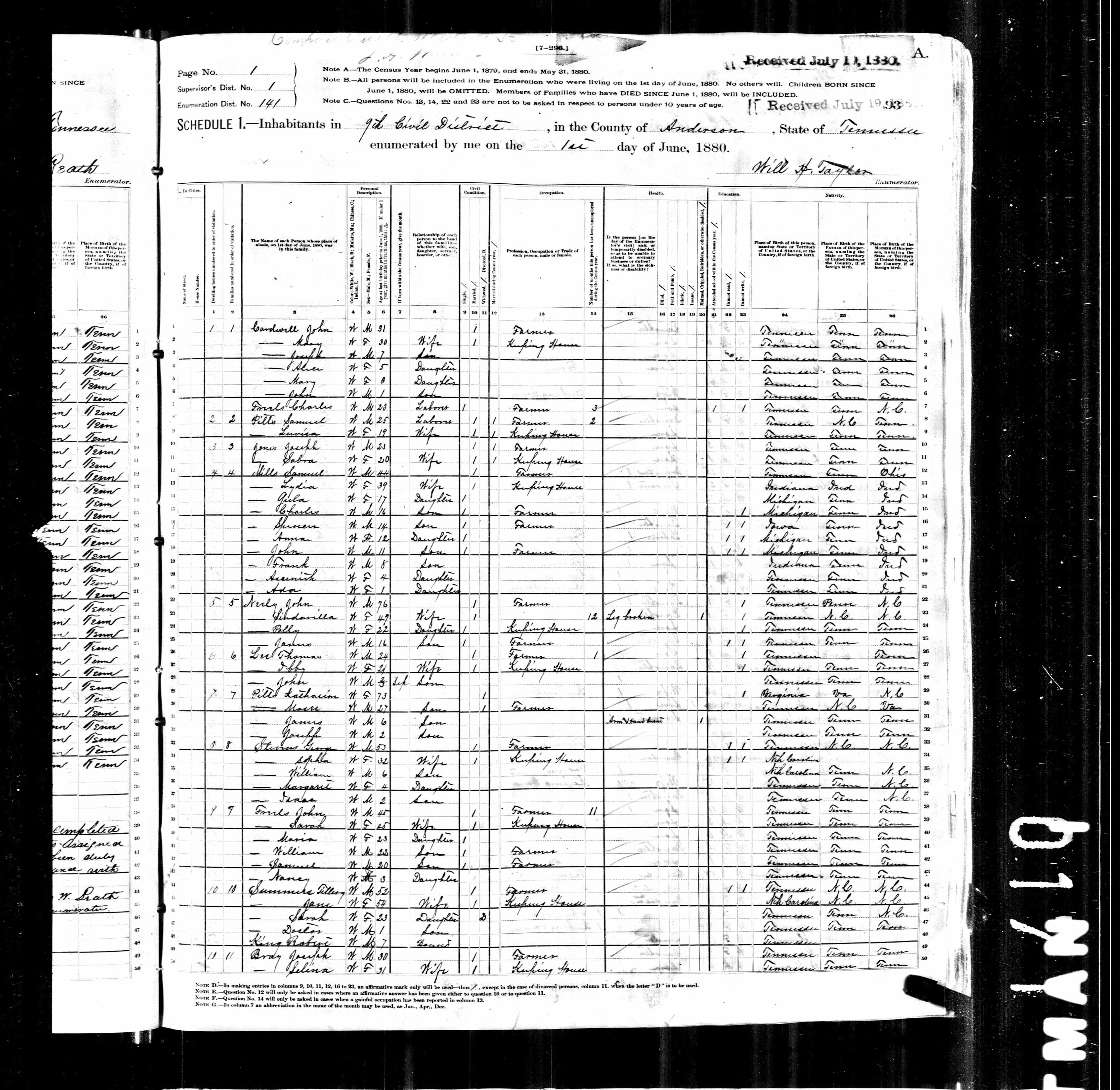 Graham Polly Farmer: 1880 Census, Anderson County, Tennessee